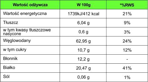 etykieta-maka-z-ciecierzycy-1000g-1