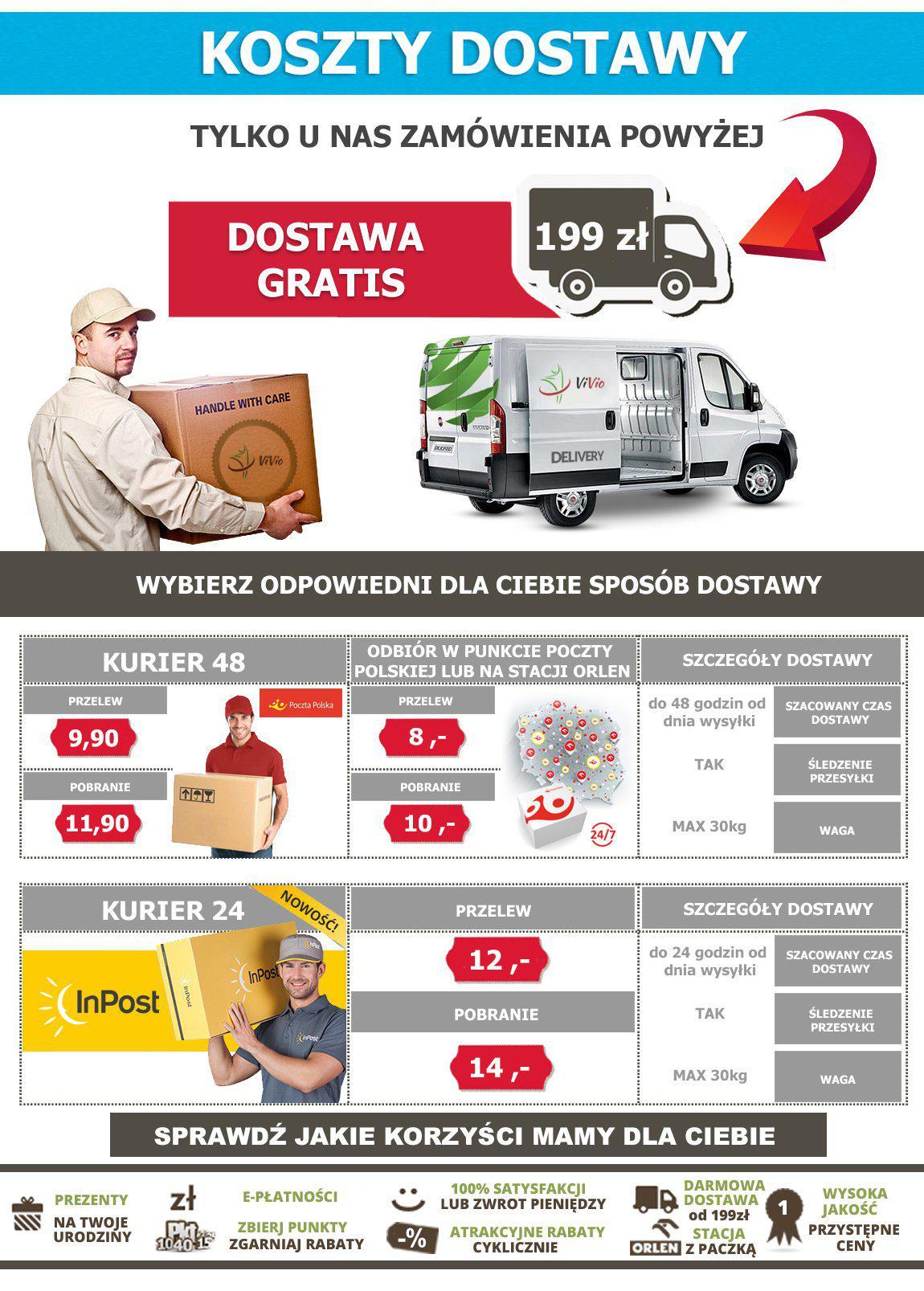 koszty dostawy